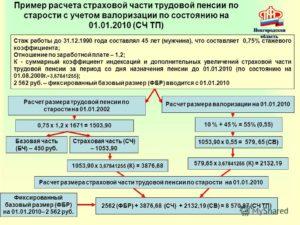 Военным пенсионерам положено социальная карта на проезд при пенсии свыше 15000 руб,есть ли такой закон о не выдаче карты