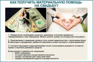 Первый брак. Выплачивают ли сейчас денежное пособие при заключении первого брака?