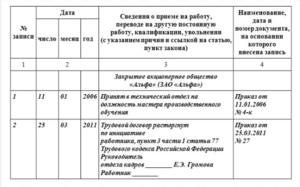 Пункт 3 части 1 статьи 77 ткрф