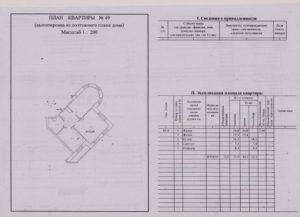Как называется документ на котором расположен план квартиры с описанием?