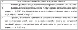 Можно ли получить материнский капитал если мать имеет вид на жительство но дети с отцом граждане россии