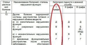 Категория годности а-2-10, что это значит?