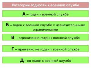 Что означает категория а4 ? какие войска ?