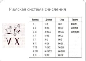 Что значит XX это какое число?