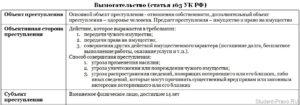 Нужен макет уголовного дела по статье ч1. 158 ук рф. 158 ук рф
