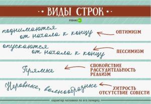 Почерк. как называется профессия человека, который может определить по почерку писала женщина или мужчина?