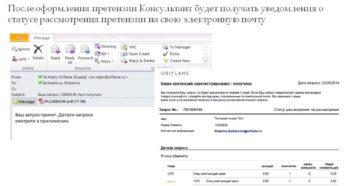 Претензия по электронной почте