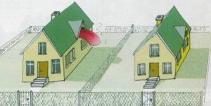 Сосед сломал мой забор без моего разрешения и согласования и хочет поставить свой. я против этого. что делать мои права.