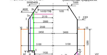 На каком расстоянии от железнодорожных путей можно строить?