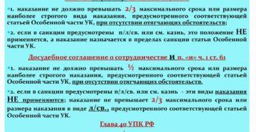 Какой максимальный и мимальный срок будет по статье 158 ч 3